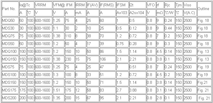 three-phase-single-phase-bridge-rectifier-product-list