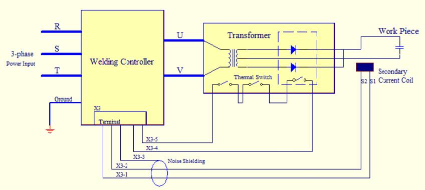welding diode for medium frequency spot welding